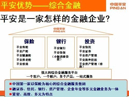 客户经理_中国平安综合金融集团公司招聘信息