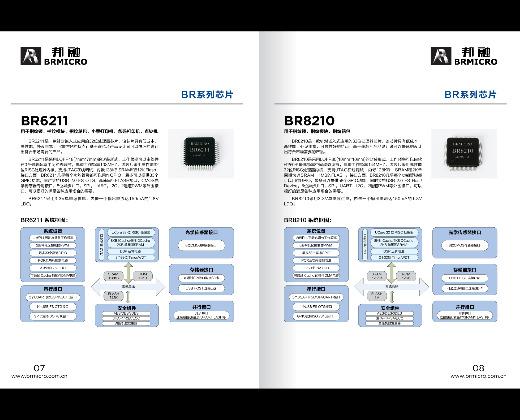 指纹识别传感器和指纹识别模组为主营业务的高科技集成电路设计和研发